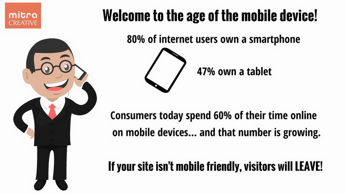 Google to rank mobile friendly sites higher - responsive web design by Mitra Creative