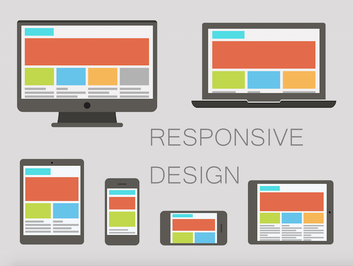 Responsive Web Design is Important for Your Site's SEO – From Business2Community